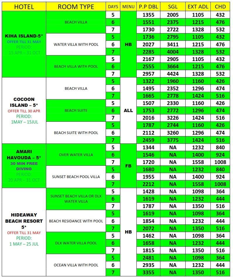 MALDIVES TOUR -MAY-JUL 2021